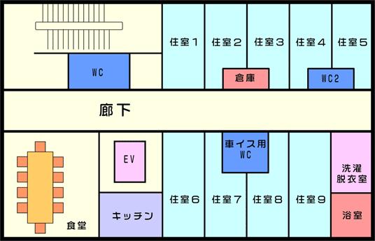 グループホーム施設マップ